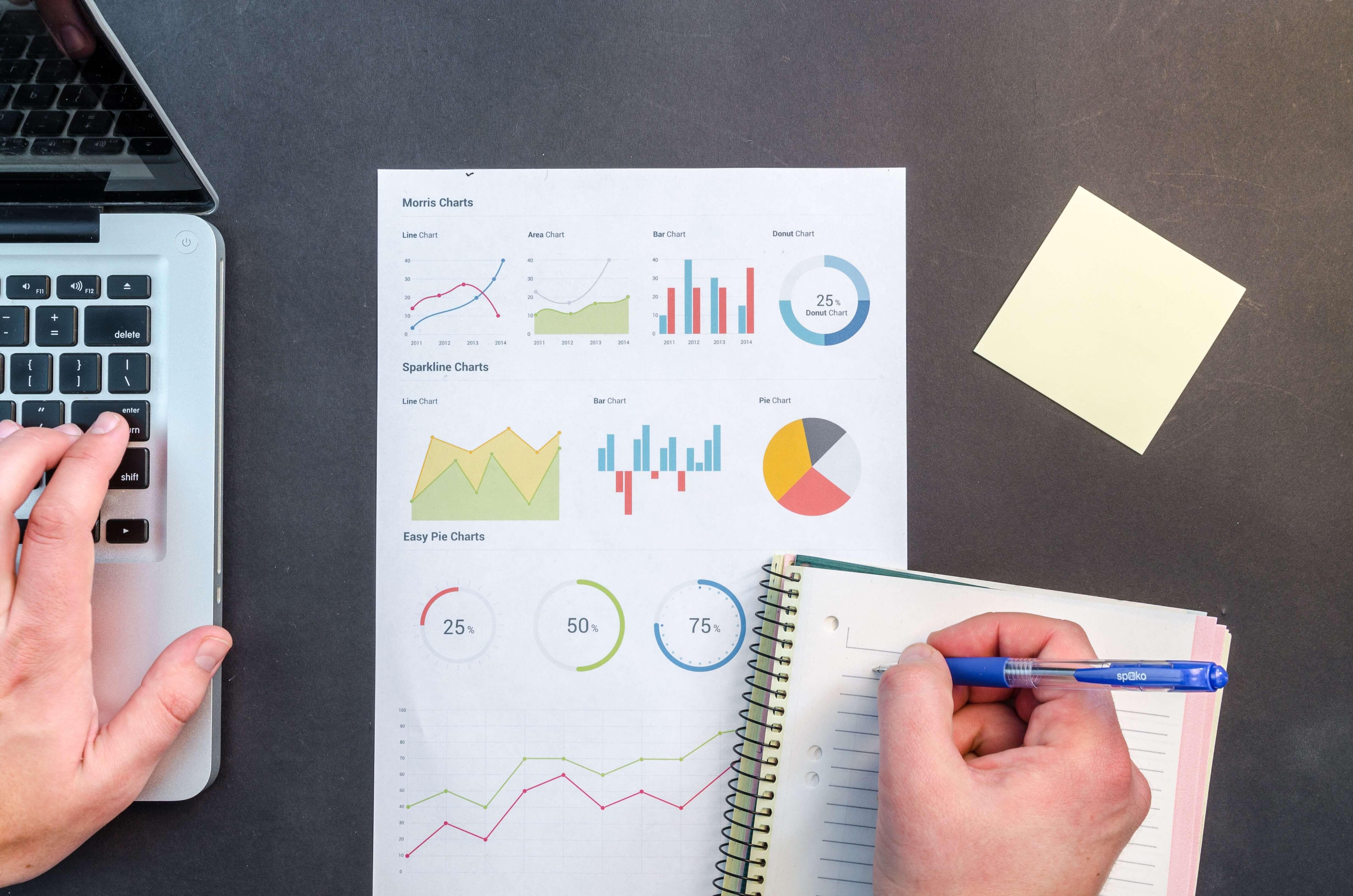 Jak agencje zawyżają wyniki, czyli frazy brandowe i SEO